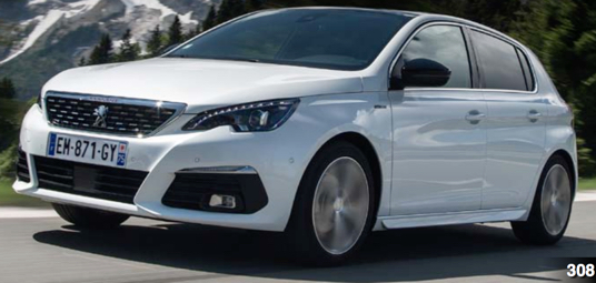 new 308, 508 on way peugeot 309 as well, modifications to both the 1 2 litre petrol and 2 0 litre diesel engines bring them into line with the more arduous euro 6c standards,